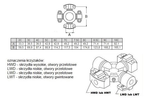 krzyżaki typu Mechanics